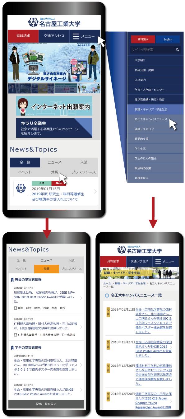 スマートフォンでの名工大公式サイト閲覧について